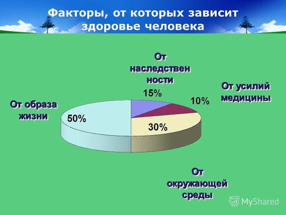 www.themegallery.com Company Logo Здоровье детей – забота общая!