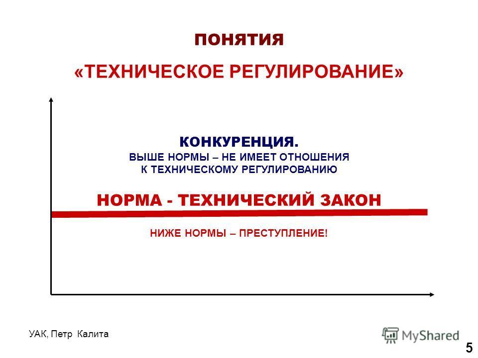 УАК, Петр Калита 5 ПОНЯТИЯ НИЖЕ НОРМЫ – ПРЕСТУПЛЕНИЕ! КОНКУРЕНЦИЯ. ВЫШЕ НОРМЫ – НЕ ИМЕЕТ ОТНОШЕНИЯ К ТЕХНИЧЕСКОМУ РЕГУЛИРОВАНИЮ НОРМА - ТЕХНИЧЕСКИЙ ЗАКОН «ТЕХНИЧЕСКОЕ РЕГУЛИРОВАНИЕ»