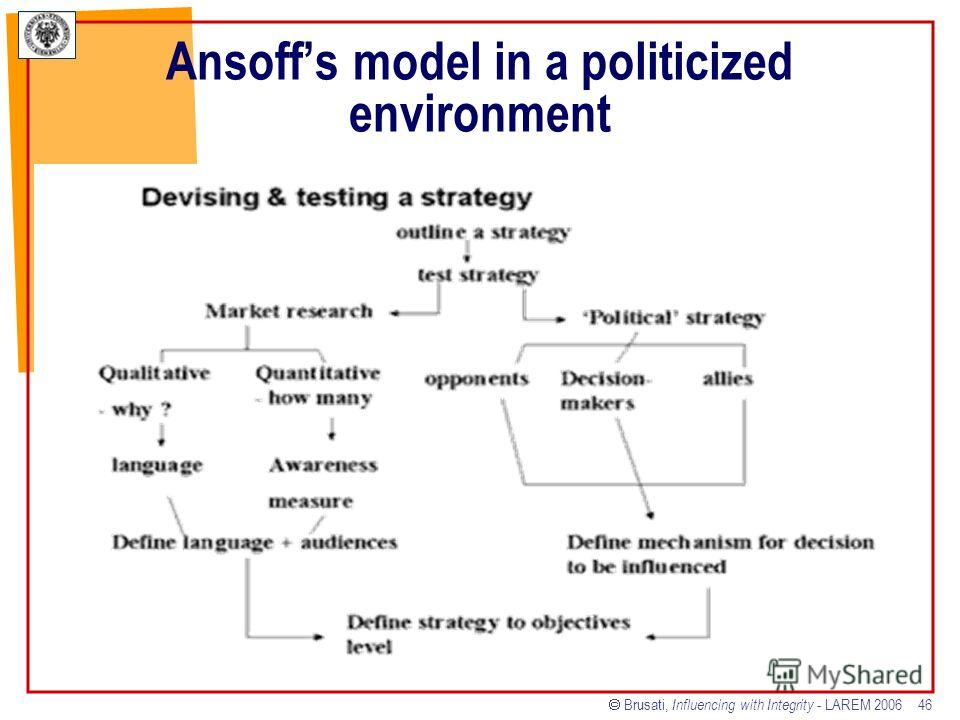 Brusati, Influencing with Integrity - LAREM 2006 46 Ansoffs model in a politicized environment