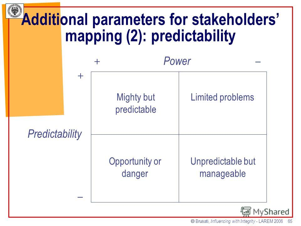 Brusati, Influencing with Integrity - LAREM 2006 65 + + _ Power Predictability Mighty but predictable Opportunity or danger Limited problems Unpredictable but manageable _ Additional parameters for stakeholders mapping (2): predictability