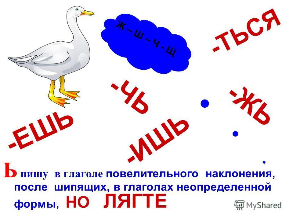 Ь пишу в глаголе повелительного наклонения, после шипящих, в глаголах неопределенной формы, НО ЛЯГТЕ Ж – Ш – Ч - Щ -ТЬСЯ -ЧЬ -ЖЬ -ЕШЬ -ИШЬ