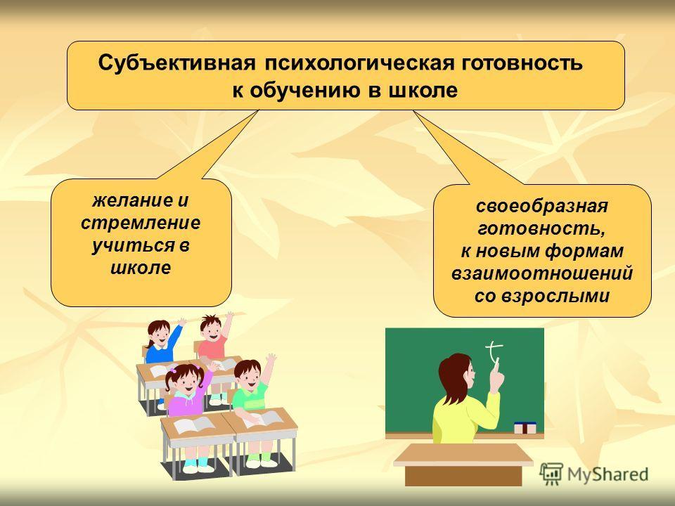 Субъективная психологическая готовность к обучению в школе желание и стремление учиться в школе своеобразная готовность, к новым формам взаимоотношений со взрослыми