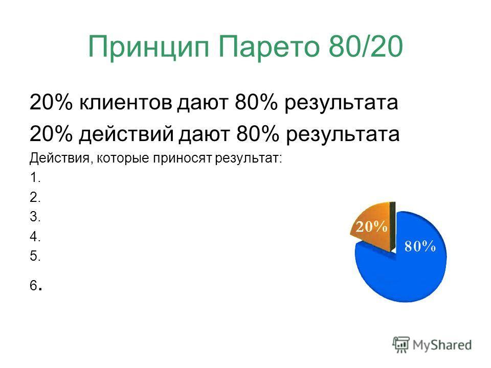Принцип Парето 80/20 20% клиентов дают 80% результата 20% действий дают 80% результата Действия, которые приносят результат: 1. 2. 3. 4. 5. 6.