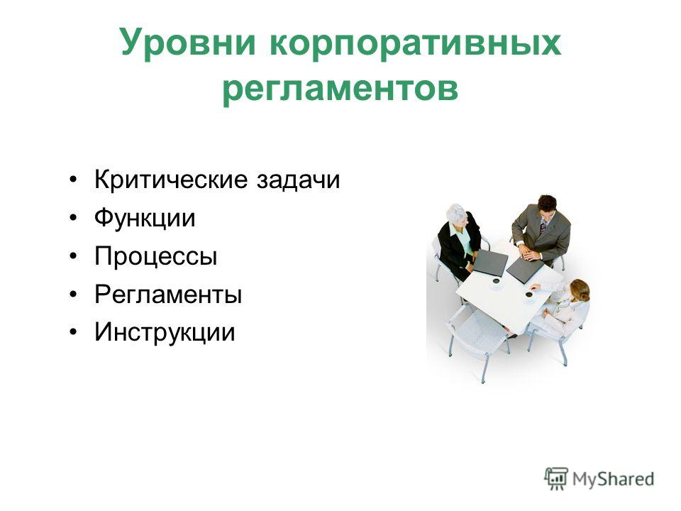 Уровни корпоративных регламентов Критические задачи Функции Процессы Регламенты Инструкции