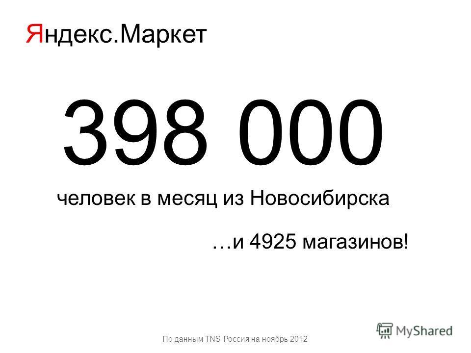 398 000 человек в месяц из Новосибирска По данным TNS Россия на ноябрь 2012 …и 4925 магазинов!
