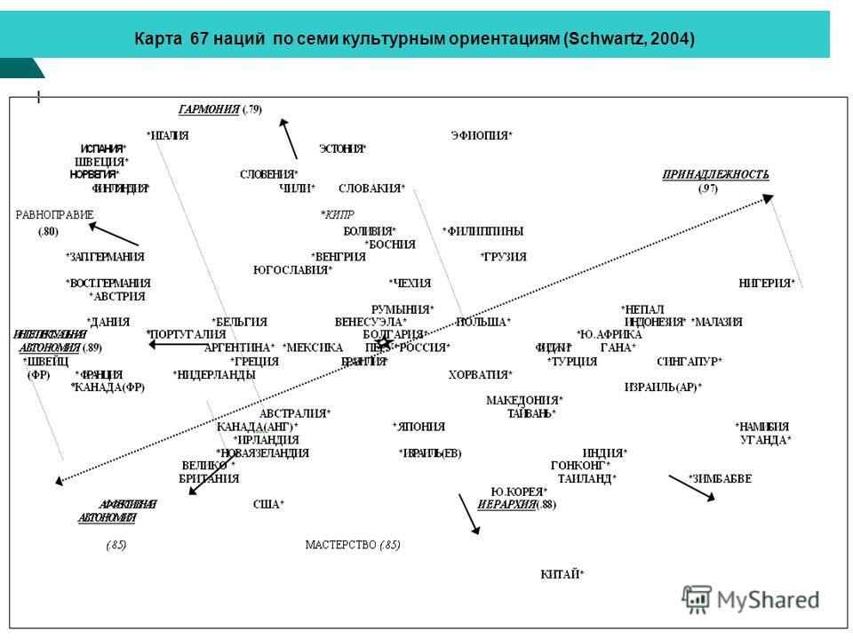 Карта 67 наций по семи культурным ориентациям (Schwartz, 2004)