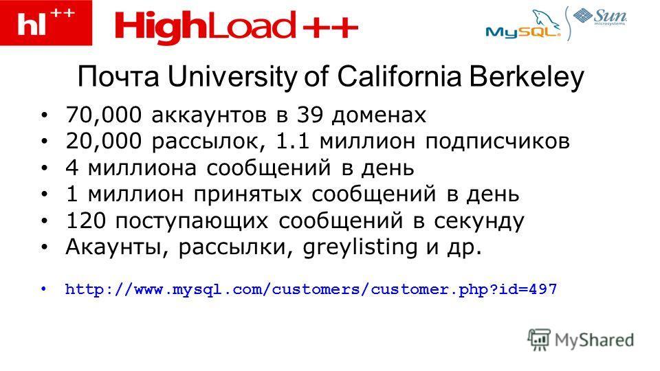 Почта University of California Berkeley 70,000 аккаунтов в 39 доменах 20,000 рассылок, 1.1 миллион подписчиков 4 миллиона сообщений в день 1 миллион принятых сообщений в день 120 поступающих сообщений в секунду Акаунты, рассылки, greylisting и др. ht