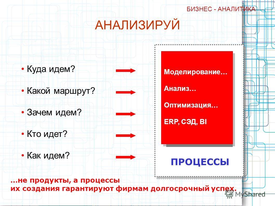 АНАЛИЗИРУЙ Куда идем? Какой маршрут? Зачем идем? Кто идет? Как идем? ПРОЦЕССЫ …не продукты, а процессы их создания гарантируют фирмам долгосрочный успех. Моделирование… Анализ… Оптимизация… ERP, СЭД, BI БИЗНЕС - АНАЛИТИКА