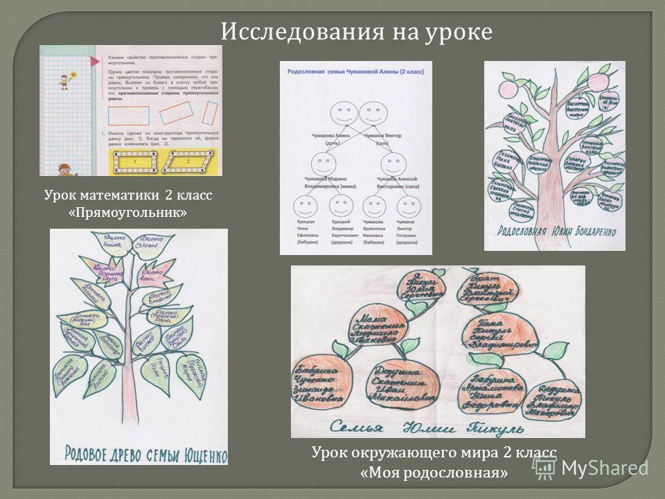 Исследования на уроке Урок математики 2 класс « Прямоугольник » Урок окружающего мира 2 класс « Моя родословная »