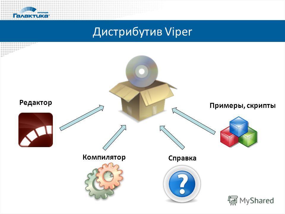 Дистрибутив Viper Редактор Компилятор Справка Примеры, скрипты
