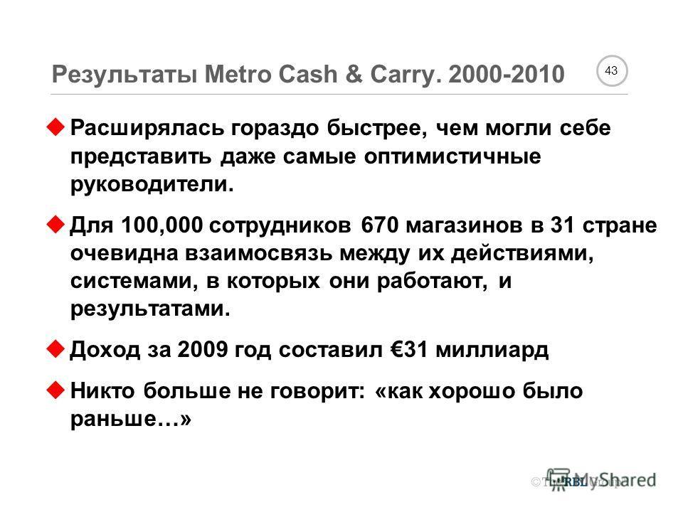 43 Результаты Metro Cash & Carry. 2000-2010 Расширялась гораздо быстрее, чем могли себе представить даже самые оптимистичные руководители. Для 100,000 сотрудников 670 магазинов в 31 стране очевидна взаимосвязь между их действиями, системами, в которы
