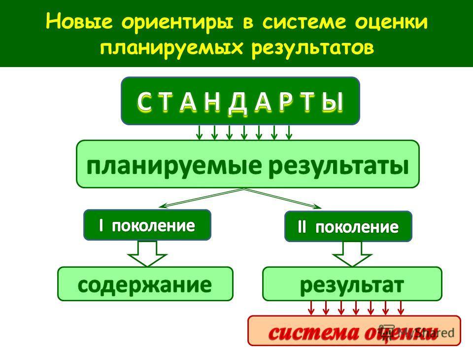 Новые ориентиры в системе оценки планируемых результатов