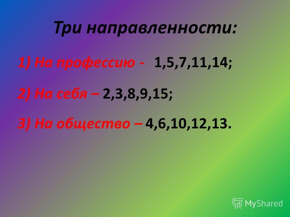 Три направленности: 1) На профессию - 1,5,7,11,14; 2) На себя – 2,3,8,9,15; 3) На общество – 4,6,10,12,13.