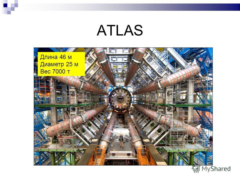 ATLAS Длина 46 м Диаметр 25 м Вес 7000 т