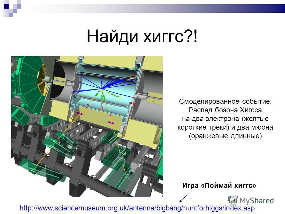 Найди хиггс?! Смоделированное событие: Распад бозона Хигсса на два электрона (желтые короткие треки) и два мюона (оранжевые длинные) Игра «Поймай хиггс» http://www.sciencemuseum.org.uk/antenna/bigbang/huntforhiggs/index.asp