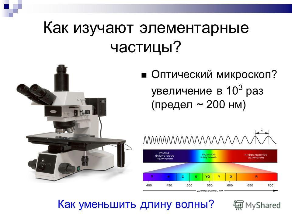 Как изучают элементарные частицы? Оптический микроскоп? увеличение в 10 3 раз (предел ~ 200 нм) Как уменьшить длину волны?