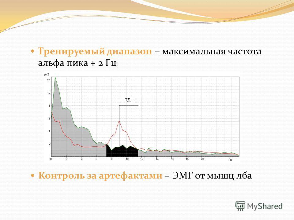 Тренируемый диапазон – максимальная частота альфа пика + 2 Гц Контроль за артефактами – ЭМГ от мышц лба