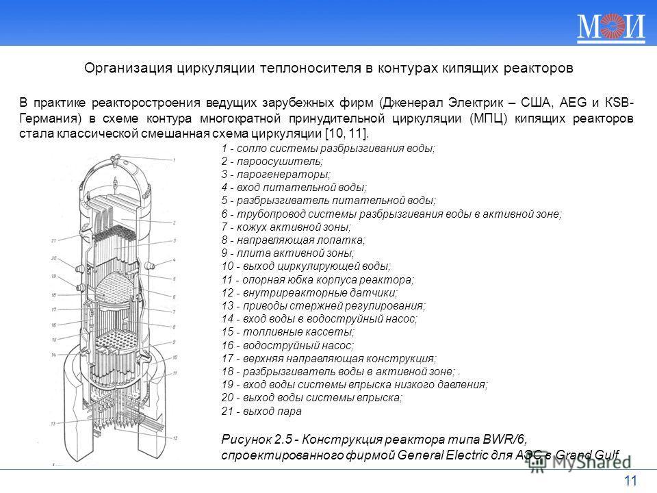 11 Организация циркуляции теплоносителя в контурах кипящих реакторов В практике реакторостроения ведущих зарубежных фирм (Дженерал Электрик – США, АЕG и КSB- Германия) в схеме контура многократной принудительной циркуляции (МПЦ) кипящих реакторов ста