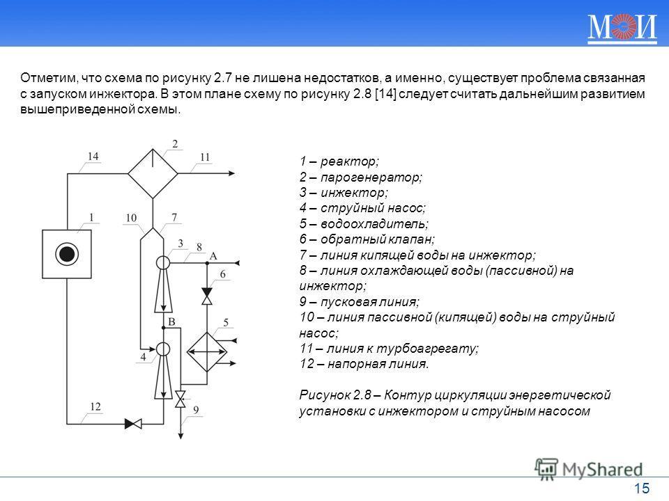 15 Отметим, что схема по рисунку 2.7 не лишена недостатков, а именно, существует проблема связанная с запуском инжектора. В этом плане схему по рисунку 2.8 [14] следует считать дальнейшим развитием вышеприведенной схемы. 1 – реактор; 2 – парогенерато