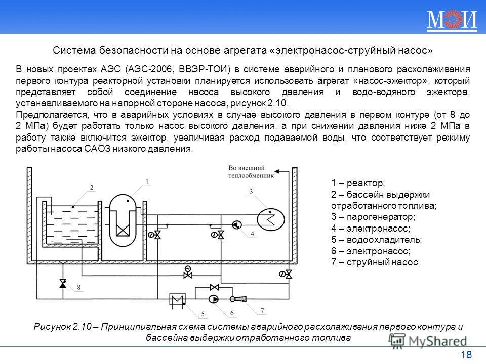 В новых проектах АЭС (АЭС-2006, ВВЭР-ТОИ) в системе аварийного и планового расхолаживания первого контура реакторной установки планируется использовать агрегат «насос-эжектор», который представляет собой соединение насоса высокого давления и водо-вод