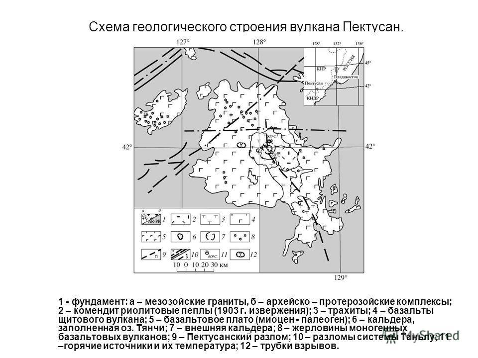 Схема геологического строения вулкана Пектусан. 1 - фундамент: а – мезозойские граниты, б – архейско – протерозойские комплексы; 2 – комендит риолитовые пеплы (1903 г. извержения); 3 – трахиты; 4 – базальты щитового вулкана; 5 – базальтовое плато (ми