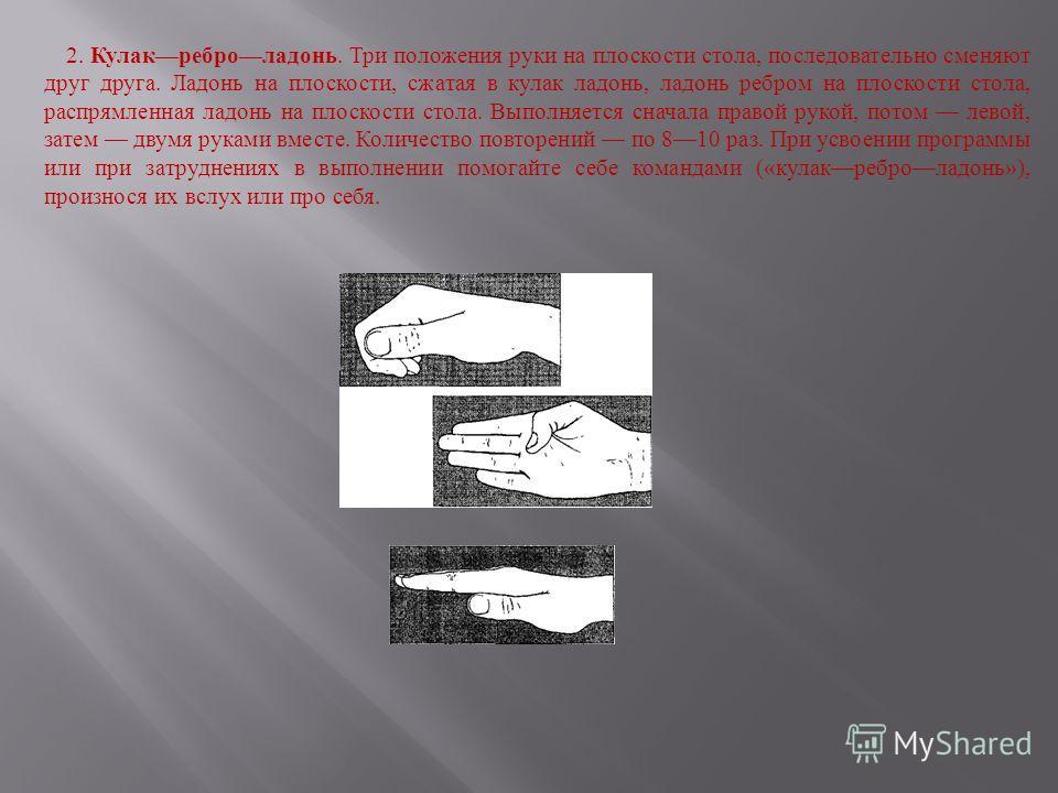 2. Кулакреброладонь. Три положения руки на плоскости стола, последовательно сменяют друг друга. Ладонь на плоскости, сжатая в кулак ладонь, ладонь ребром на плоскости стола, распрямленная ладонь на плоскости стола. Выполняется сначала правой рукой, п