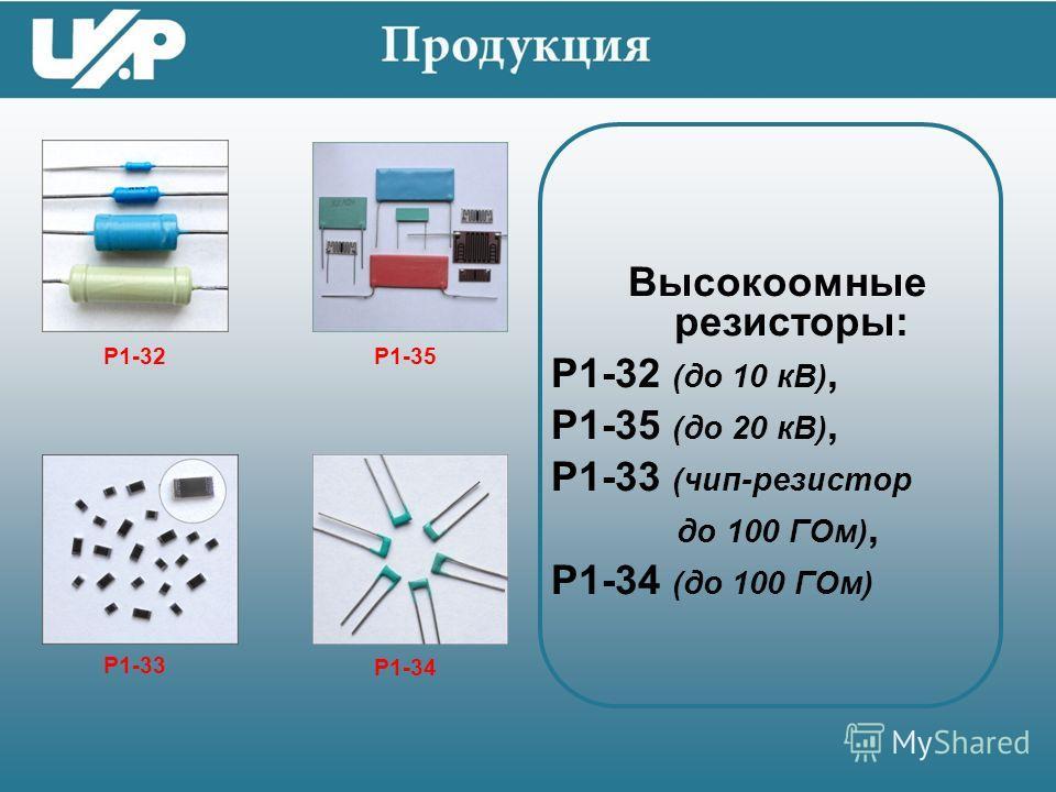 Прецизионные чип-резисторы: Р1-16, Р1-16П, Р1-16М, Р1-16МП, Р1-116 Р1-16, Р1-16М Р1-16П, Р1-16МП Р1-116