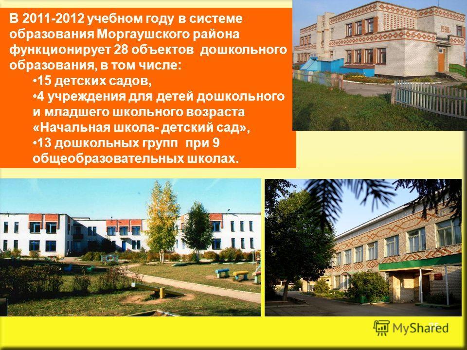 25 В 2011-2012 учебном году в системе образования Моргаушского района функционирует 28 объектов дошкольного образования, в том числе: 15 детских садов, 4 учреждения для детей дошкольного и младшего школьного возраста «Начальная школа- детский сад», 1