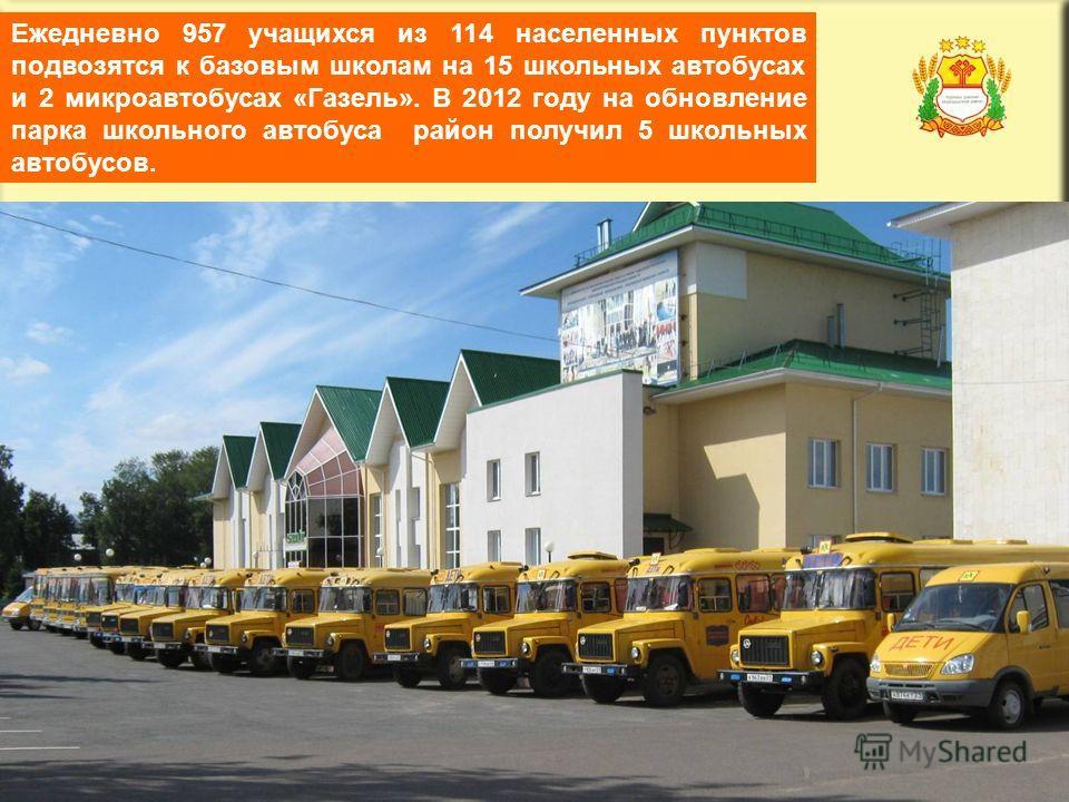 28 Ежедневно 957 учащихся из 114 населенных пунктов подвозятся к базовым школам на 15 школьных автобусах и 2 микроавтобусах «Газель». В 2012 году на обновление парка школьного автобуса район получил 5 школьных автобусов.