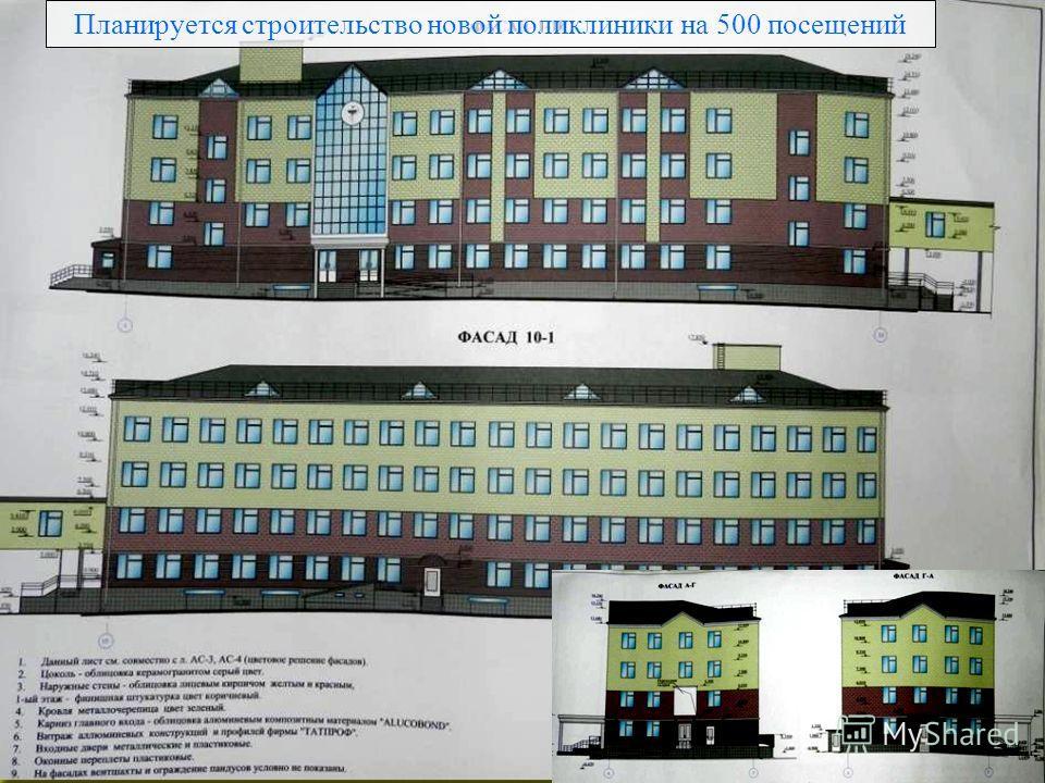 37 Планируется строительство новой поликлиники на 500 посещений