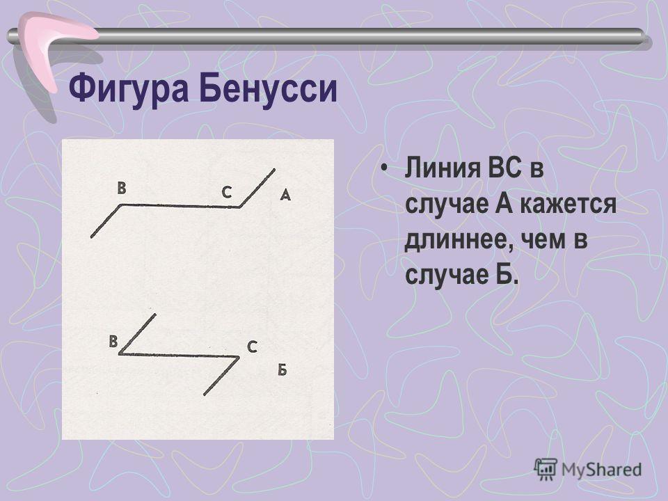 Фигура Бенусси Линия ВС в случае А кажется длиннее, чем в случае Б.