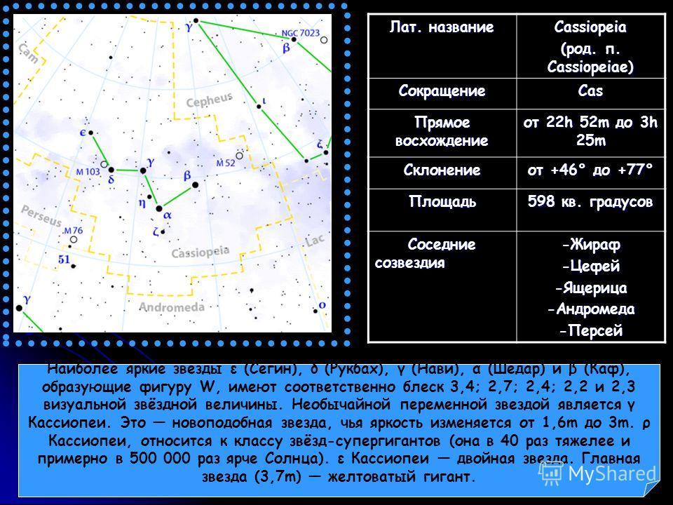Лат. название Cassiopeia (род. п. Cassiopeiae) СокращениеCas Прямое восхождение от 22h 52m до 3h 25m Склонение от +46° до +77° Площадь 598 кв. градусов Соседние созвездия -Жираф-Цефей-Ящерица-Андромеда-Персей Наиболее яркие звёзды ε (Сегин), δ (Рукба