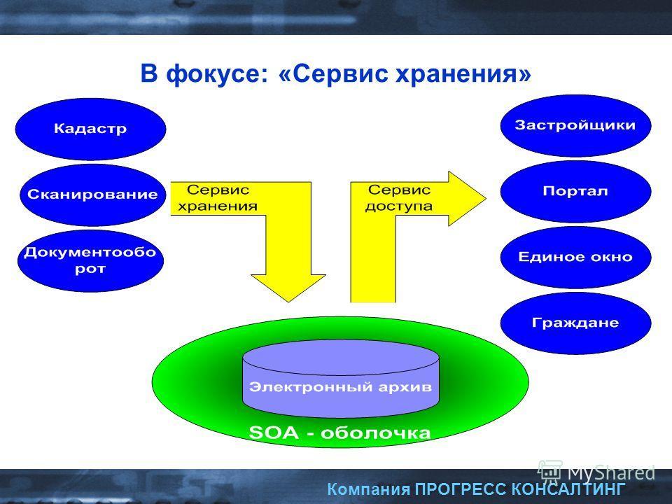 Компания ПРОГРЕСС КОНСАЛТИНГ В фокусе: «Сервис хранения»