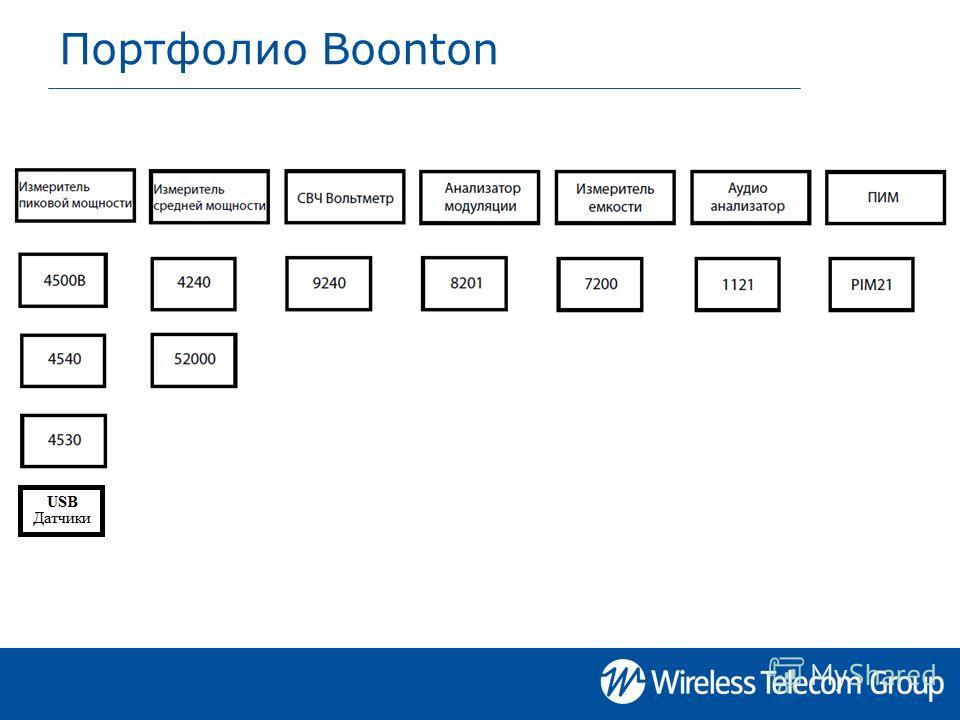 Портфолио Boonton
