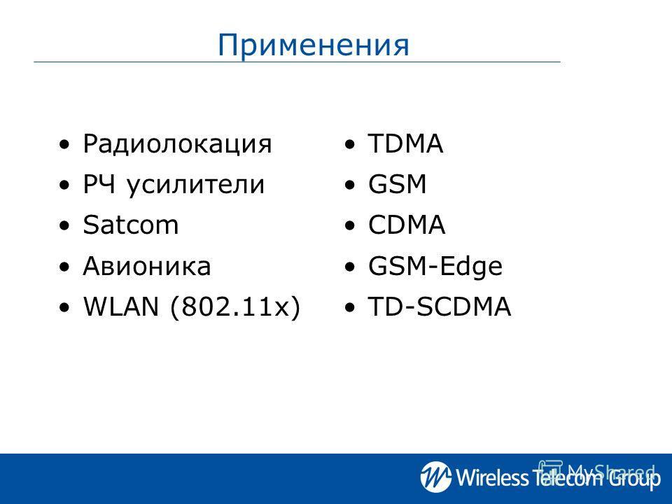 Применения Радиолокация РЧ усилители Satcom Авионика WLAN (802.11x) TDMA GSM CDMA GSM-Edge TD-SCDMA