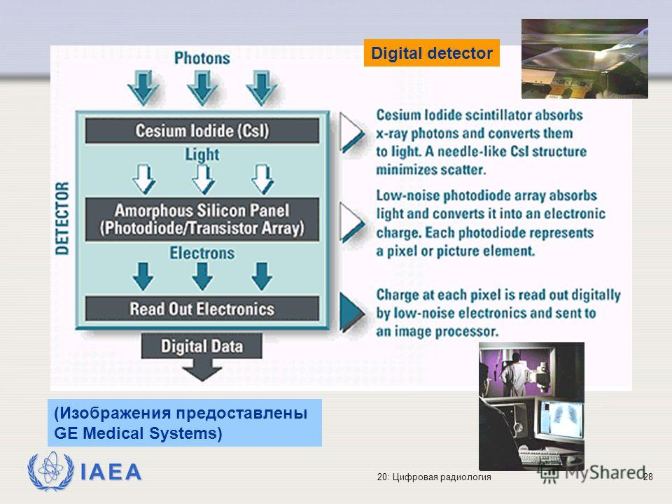 IAEA 20: Цифровая радиология28 (Изображения предоставлены GE Medical Systems) Digital detector