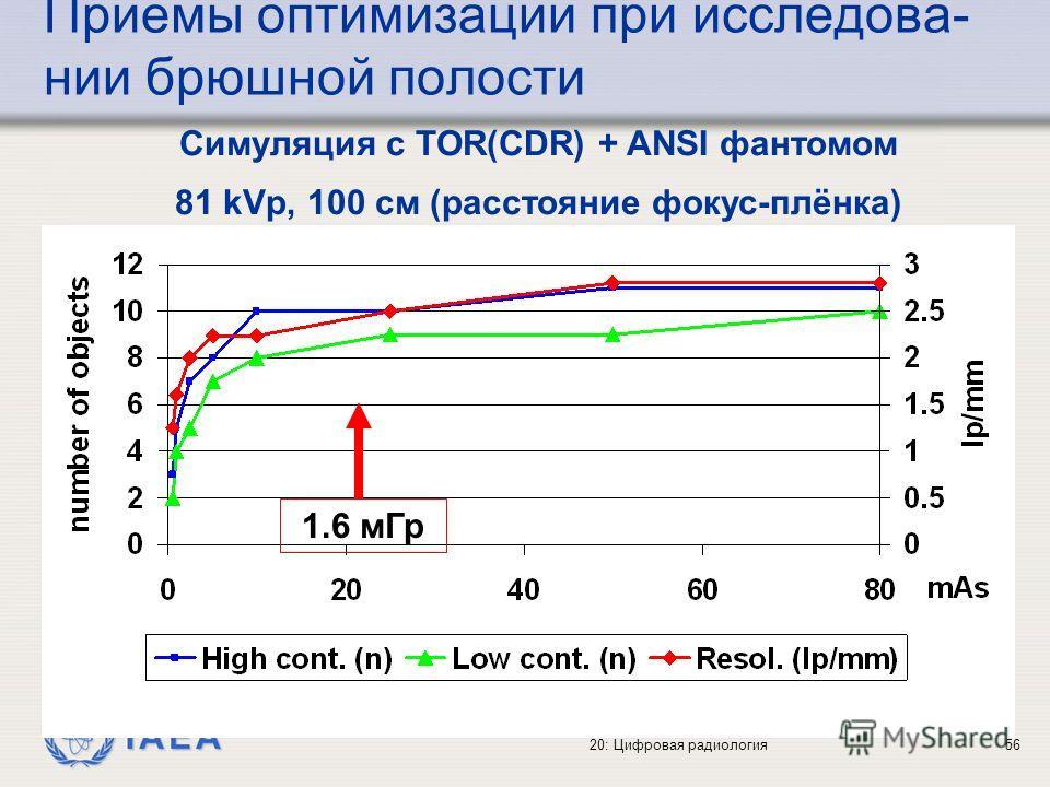 IAEA 20: Цифровая радиология56 Приёмы оптимизации при исследова- нии брюшной полости Симуляция с TOR(CDR) + ANSI фантомом 81 kVp, 100 cм (расстояние фокус-плёнка) 1.6 мГр