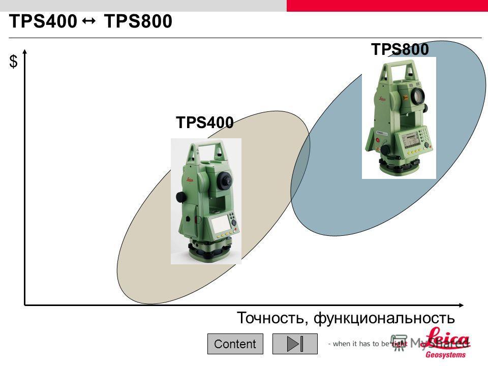 TPS400 TPS800 Content $ Точность, функциональность TPS400 TPS800