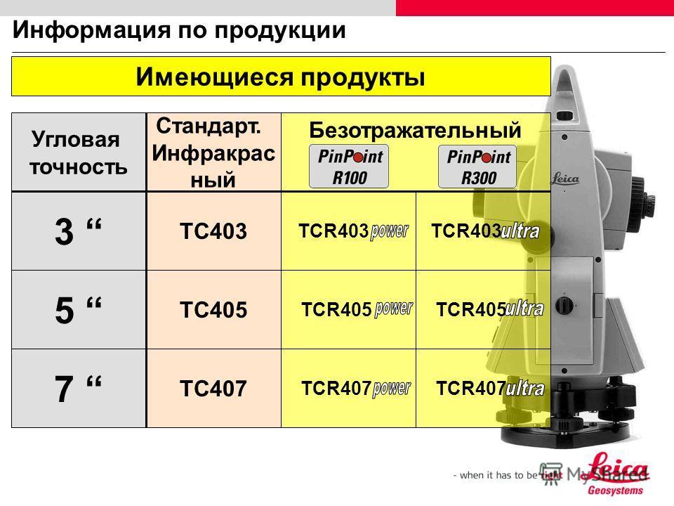Информация по продукции Стандарт. Инфракрас ный Угловая точность TC403 3 TCR403 TC405 5 TCR405 TC407 7 TCR407 TCR403 TCR405 TCR407 Безотражательный Имеющиеся продукты