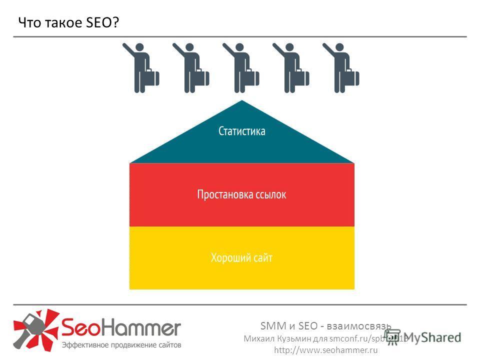 SMM и SEO - взаимосвязь Михаил Кузьмин для smconf.ru/spb 2013 http://www.seohammer.ru Что такое SEO?