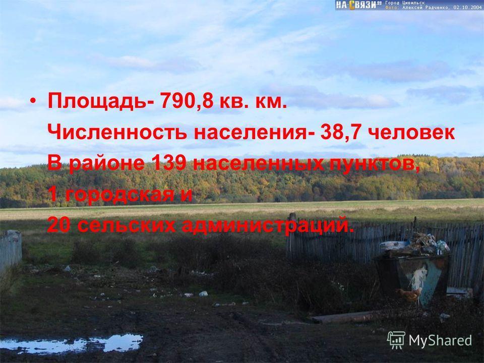 Площадь- 790,8 кв. км. Численность населения- 38,7 человек В районе 139 населенных пунктов, 1 городская и 20 сельских администраций.