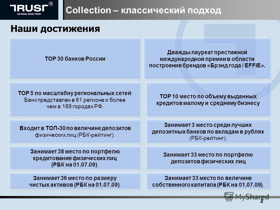 Collection – классический подход 2 Наши достижения TOP 30 банков России Дважды лауреат престижной международной премии в области построения брендов «Брэнд года / EFFIE». TOP 5 по масштабну региональных сетей: Банк представлен в 61 регионе и более чем