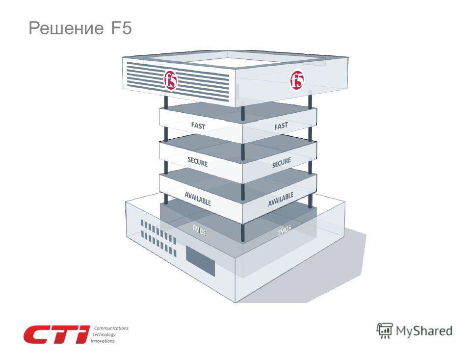 Решение F5