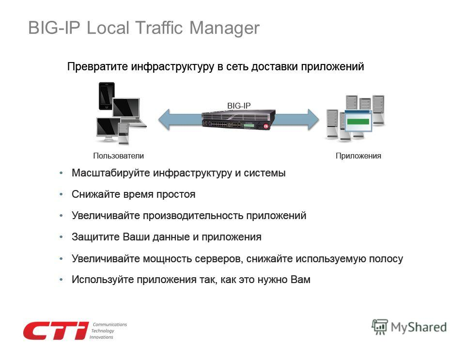 BIG-IP Local Traffic Manager