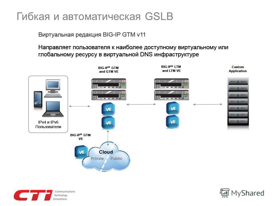Гибкая и автоматическая GSLB