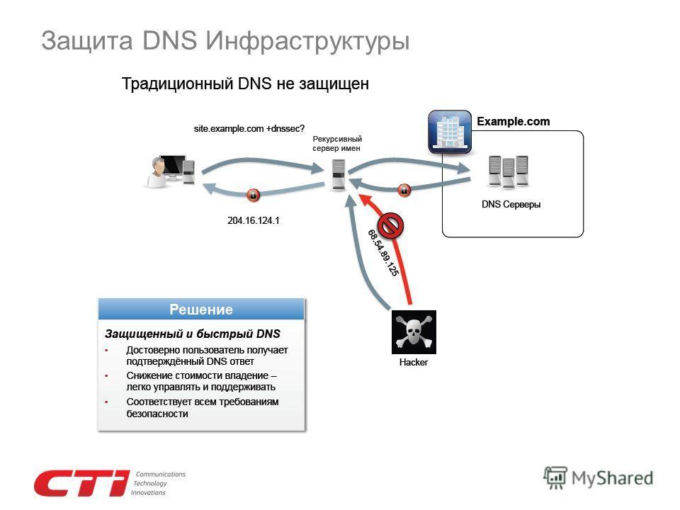 Защита DNS Инфраструктуры