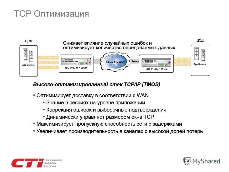 TCP Оптимизация