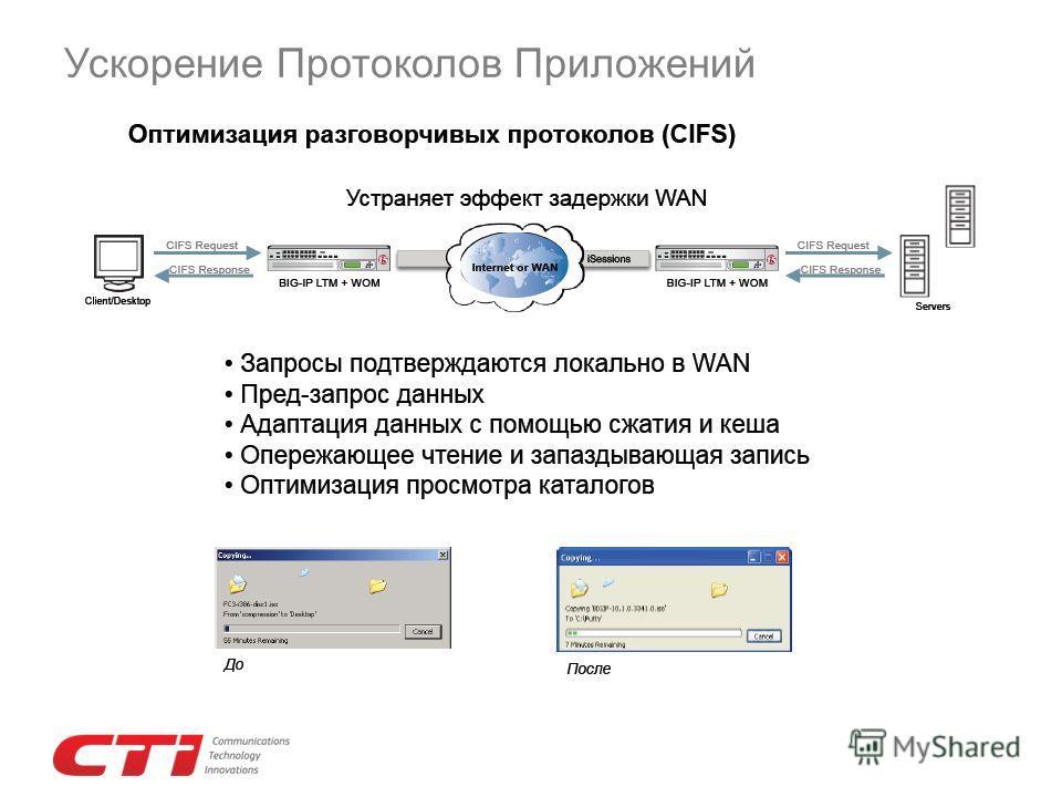 Ускорение Протоколов Приложений