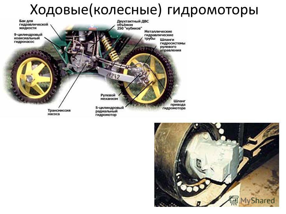 Ходовые(колесные) гидромоторы