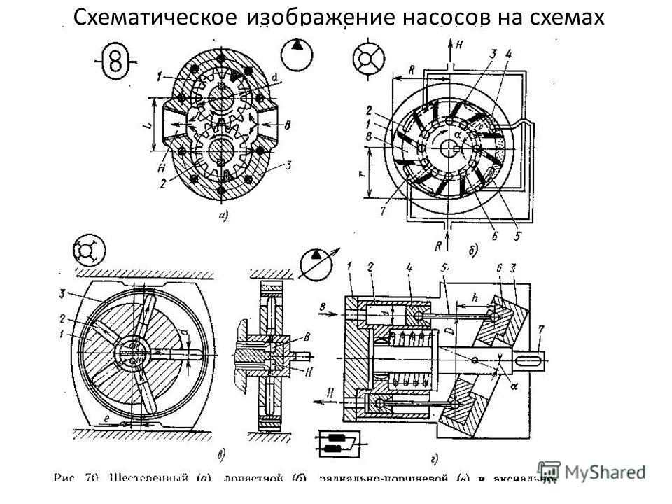 Схематическое изображение насосов на схемах
